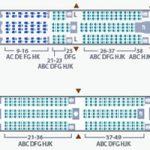 Tiket Garuda Indonesia boeing-777-300er