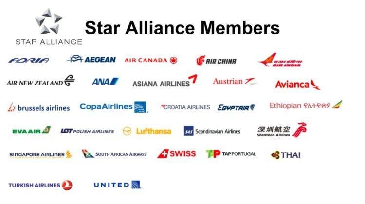 Aliansi Maskapai Penerbangan Star Alliance